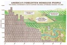 forgotten-homeless