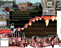 federal-expenditures